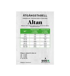 Sioo:x Premium Träskydd Altan